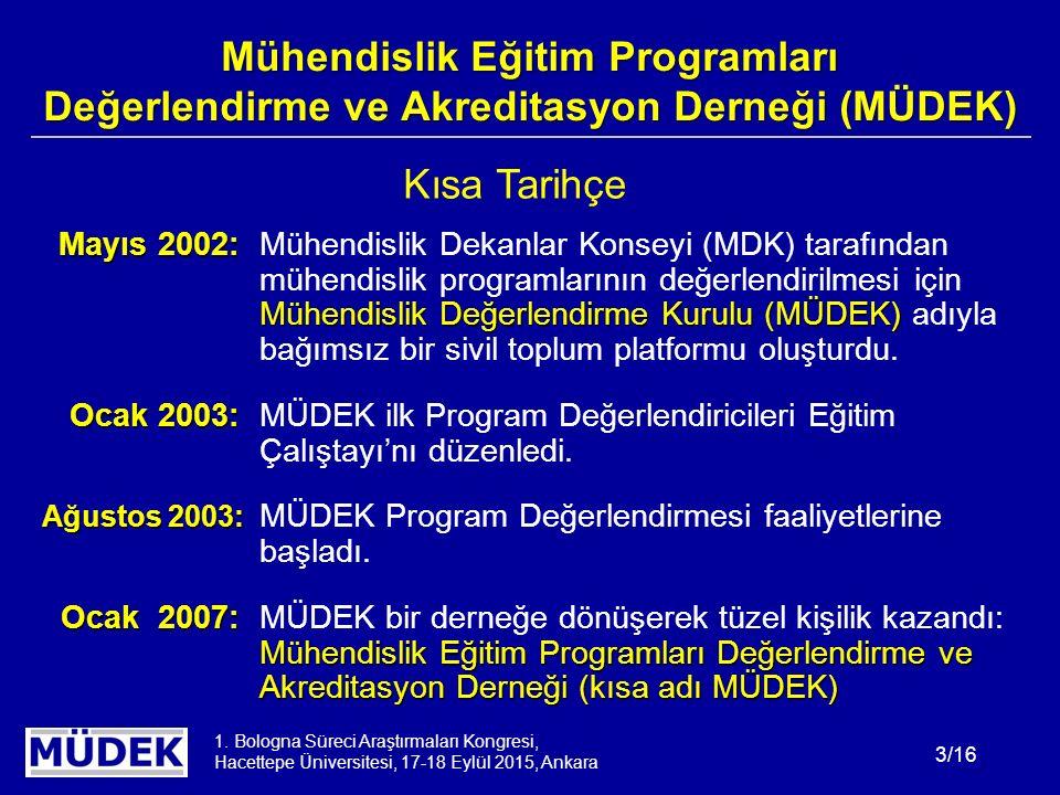 1. Bologna Süreci Araştırmaları Kongresi, Hacettepe Üniversitesi, 17-18 Eylül 2015, Ankara 3/16 Mühendislik Eğitim Programları Değerlendirme ve Akredi