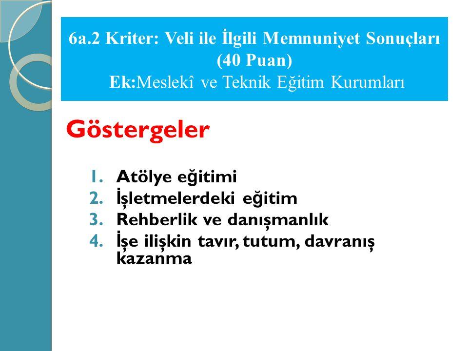 Göstergeler 1.Atölye e ğ itimi 2. İ şletmelerdeki e ğ itim 3.Rehberlik ve danışmanlık 4. İ şe ilişkin tavır, tutum, davranış kazanma 6a.2 Kriter: Veli