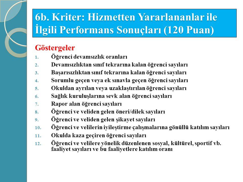 6b. Kriter: Hizmetten Yararlananlar ile İlgili Performans Sonuçları (120 Puan) Göstergeler 1. Öğrenci devamsızlık oranları 2. Devamsızlıktan sınıf tek