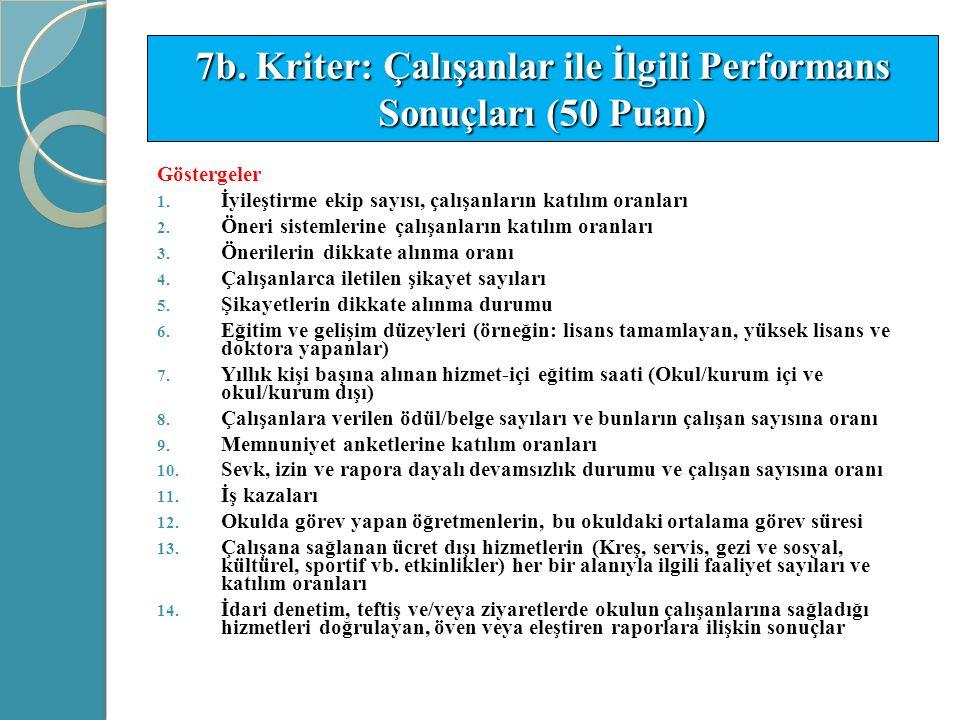 7b. Kriter: Çalışanlar ile İlgili Performans Sonuçları (50 Puan) Göstergeler 1. İyileştirme ekip sayısı, çalışanların katılım oranları 2. Öneri sistem