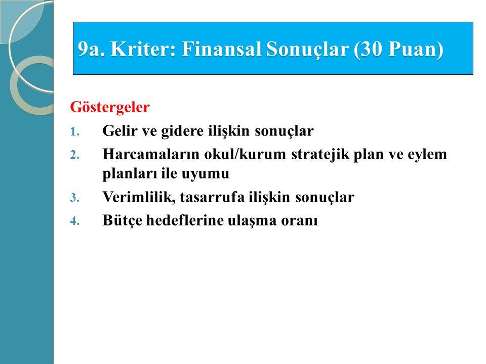 9a. Kriter: Finansal Sonuçlar (30 Puan) Göstergeler 1. Gelir ve gidere ilişkin sonuçlar 2. Harcamaların okul/kurum stratejik plan ve eylem planları il