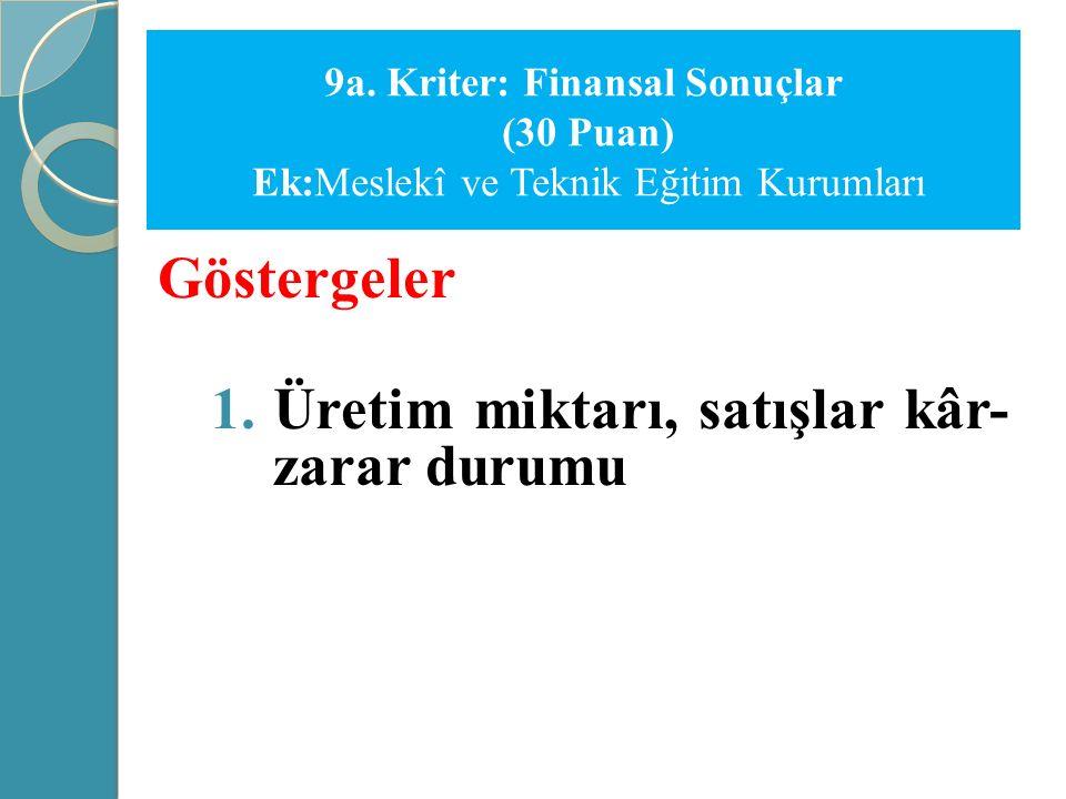 Göstergeler 1.Üretim miktarı, satışlar kâr- zarar durumu 9a. Kriter: Finansal Sonuçlar (30 Puan) Ek:Meslekî ve Teknik Eğitim Kurumları