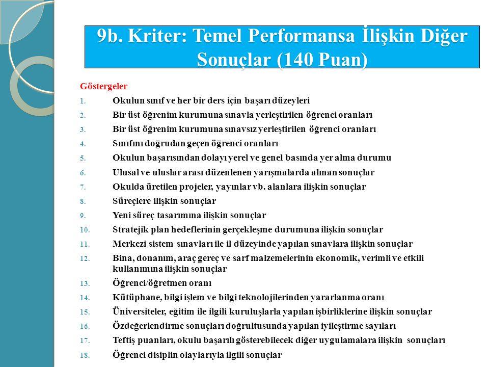 9b.Kriter: Temel Performansa İlişkin Diğer Sonuçlar (140 Puan) Göstergeler 1.