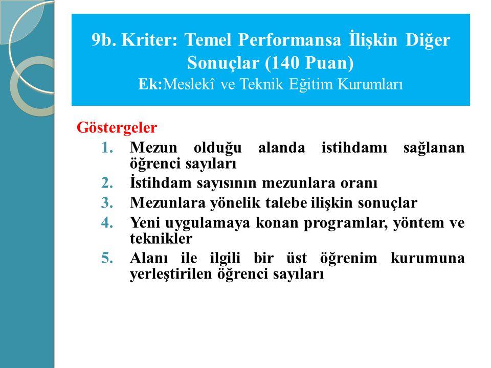 Göstergeler 1.Mezun olduğu alanda istihdamı sağlanan öğrenci sayıları 2.İstihdam sayısının mezunlara oranı 3.Mezunlara yönelik talebe ilişkin sonuçlar 4.Yeni uygulamaya konan programlar, yöntem ve teknikler 5.Alanı ile ilgili bir üst öğrenim kurumuna yerleştirilen öğrenci sayıları 9b.