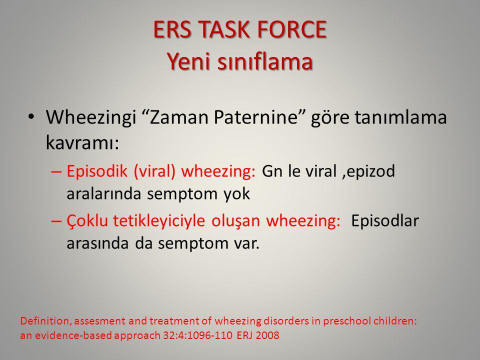 """ERS TASK FORCE Yeni sınıflama Wheezingi """"Zaman Paternine"""" göre tanımlama kavramı: – Episodik (viral) wheezing: Gn le viral,epizod aralarında semptom y"""