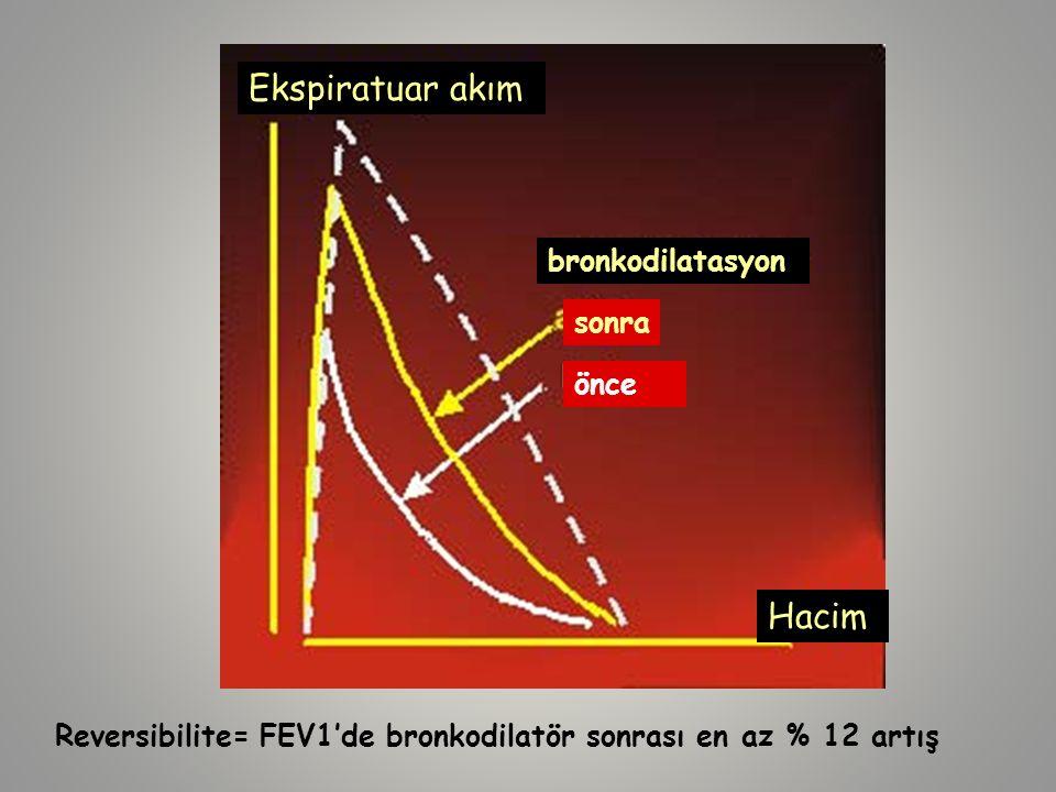 Reversibilite= FEV1'de bronkodilatör sonrası en az % 12 artış Ekspiratuar akım Hacim bronkodilatasyon sonra önce