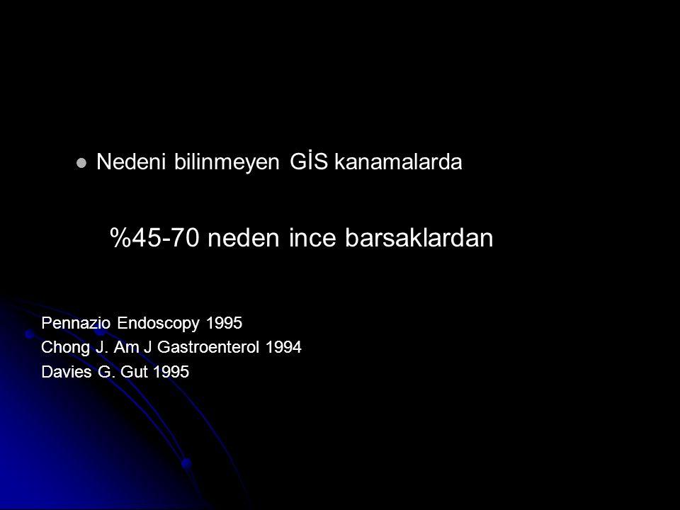 Nedeni bilinmeyen GİS kanamalarda %45-70 neden ince barsaklardan Pennazio Endoscopy 1995 Chong J. Am J Gastroenterol 1994 Davies G. Gut 1995