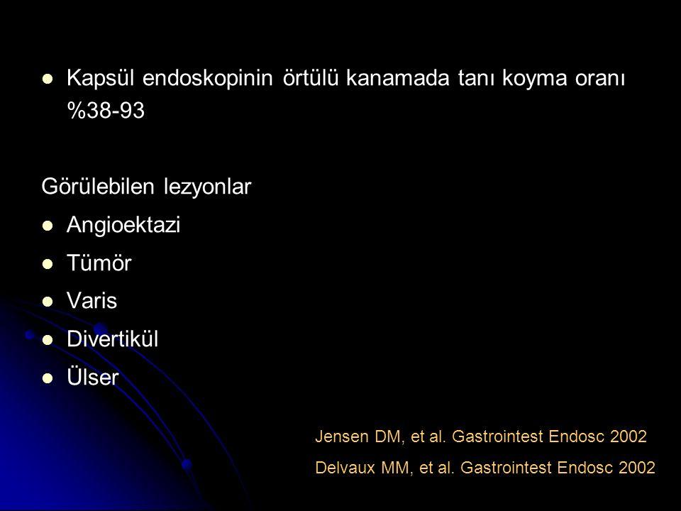 Kapsül endoskopinin örtülü kanamada tanı koyma oranı %38-93 Görülebilen lezyonlar Angioektazi Tümör Varis Divertikül Ülser Jensen DM, et al. Gastroint