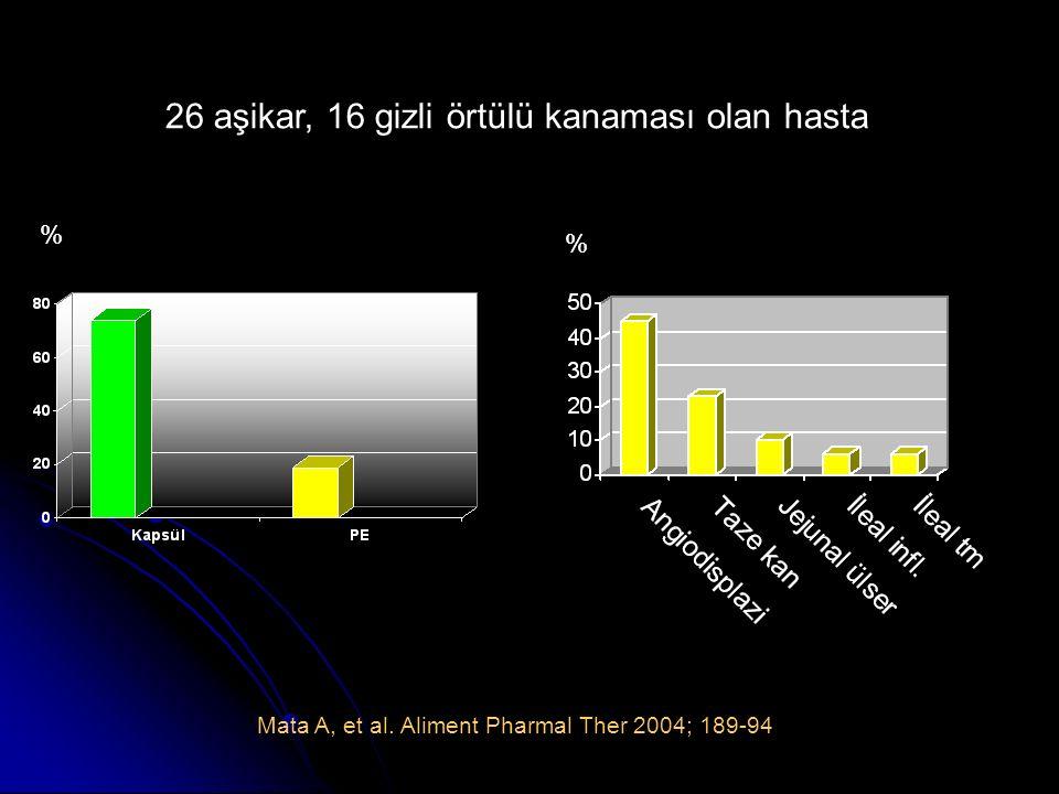 26 aşikar, 16 gizli örtülü kanaması olan hasta Mata A, et al. Aliment Pharmal Ther 2004; 189-94 % %