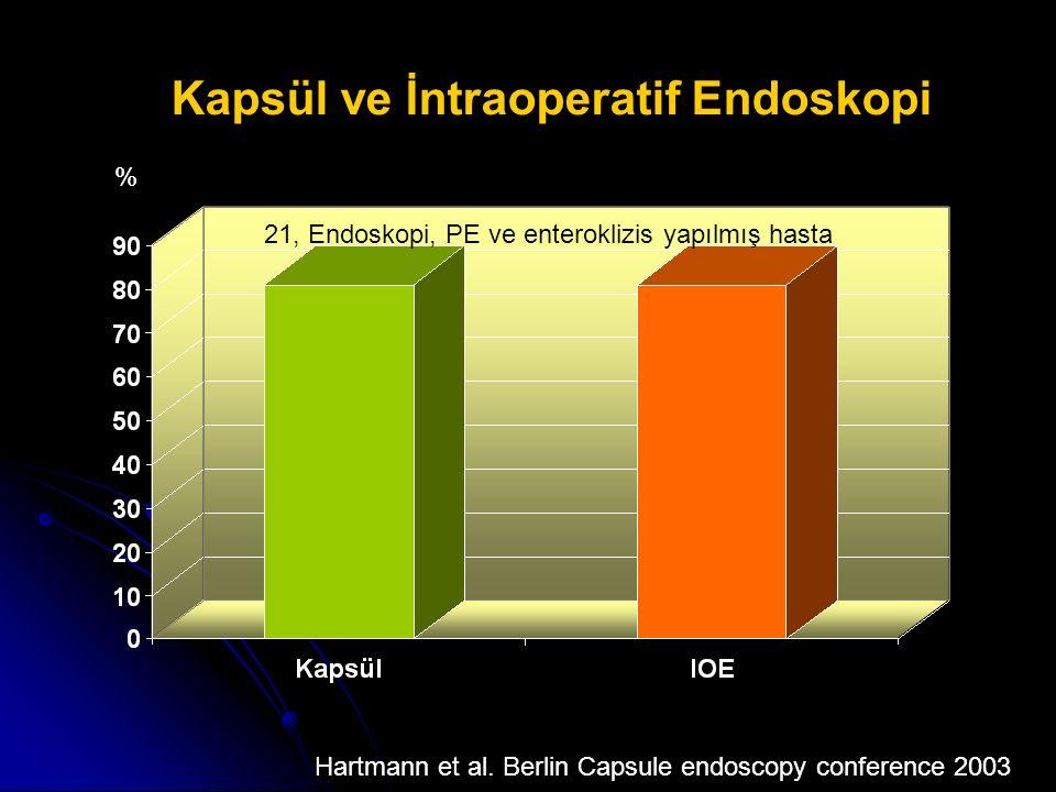 Kapsül ve İntraoperatif Endoskopi 21, Endoskopi, PE ve enteroklizis yapılmış hasta Hartmann et al. Berlin Capsule endoscopy conference 2003 %
