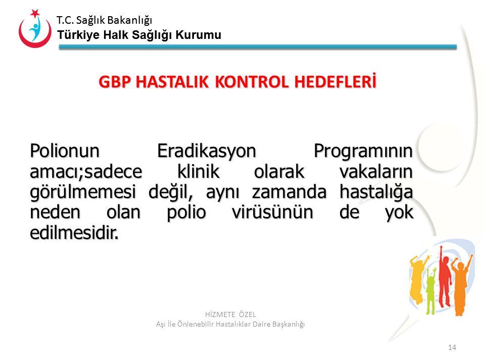 T.C. Sağlık Bakanlığı Türkiye Halk Sağlığı Kurumu T.C. Sağlık Bakanlığı Türkiye Halk Sağlığı Kurumu 14 HİZMETE ÖZEL Aşı İle Önlenebilir Hastalıklar Da