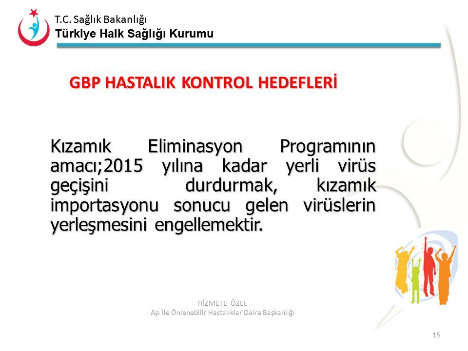 T.C. Sağlık Bakanlığı Türkiye Halk Sağlığı Kurumu T.C. Sağlık Bakanlığı Türkiye Halk Sağlığı Kurumu 15 HİZMETE ÖZEL Aşı İle Önlenebilir Hastalıklar Da