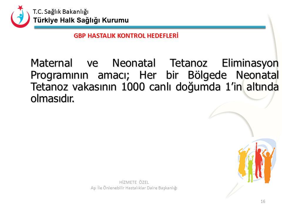 T.C. Sağlık Bakanlığı Türkiye Halk Sağlığı Kurumu T.C. Sağlık Bakanlığı Türkiye Halk Sağlığı Kurumu 16 HİZMETE ÖZEL Aşı İle Önlenebilir Hastalıklar Da