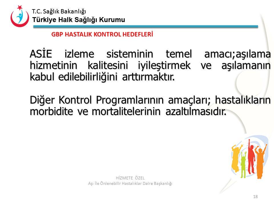 T.C. Sağlık Bakanlığı Türkiye Halk Sağlığı Kurumu T.C. Sağlık Bakanlığı Türkiye Halk Sağlığı Kurumu 18 HİZMETE ÖZEL Aşı İle Önlenebilir Hastalıklar Da