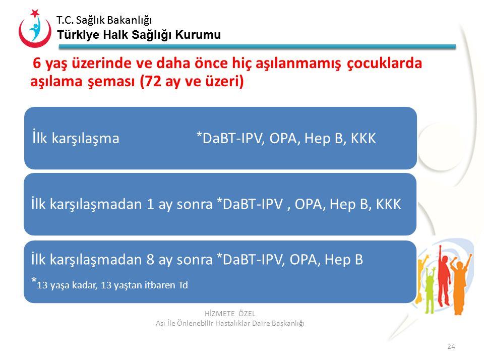 T.C. Sağlık Bakanlığı Türkiye Halk Sağlığı Kurumu T.C. Sağlık Bakanlığı Türkiye Halk Sağlığı Kurumu 24 HİZMETE ÖZEL Aşı İle Önlenebilir Hastalıklar Da