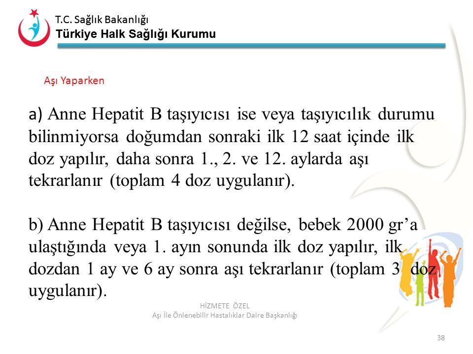 T.C. Sağlık Bakanlığı Türkiye Halk Sağlığı Kurumu T.C. Sağlık Bakanlığı Türkiye Halk Sağlığı Kurumu 38 HİZMETE ÖZEL Aşı İle Önlenebilir Hastalıklar Da