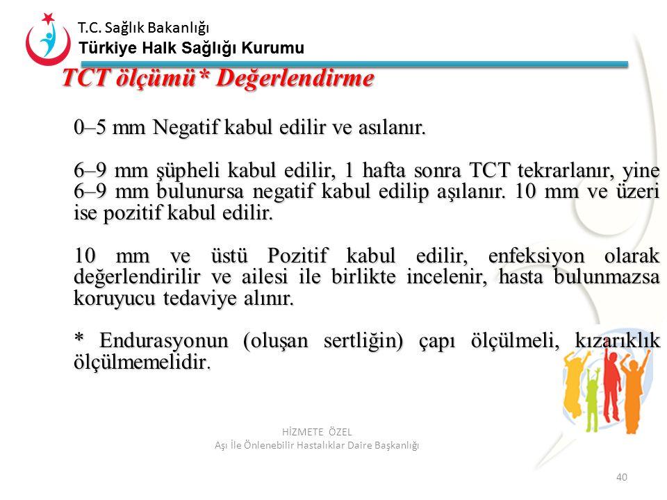 T.C. Sağlık Bakanlığı Türkiye Halk Sağlığı Kurumu T.C. Sağlık Bakanlığı Türkiye Halk Sağlığı Kurumu 40 HİZMETE ÖZEL Aşı İle Önlenebilir Hastalıklar Da