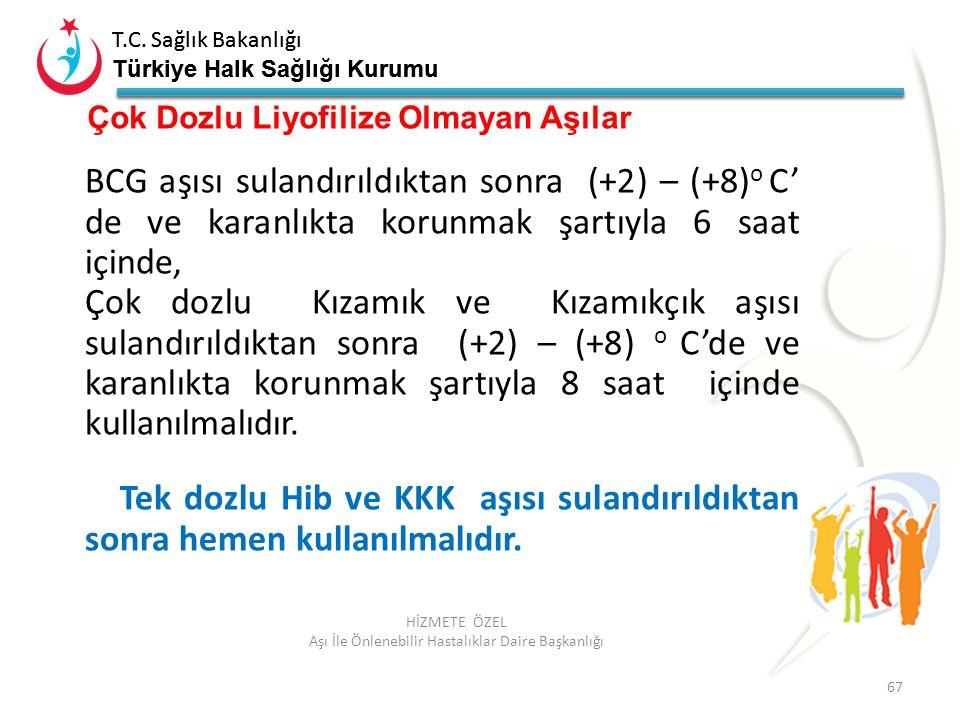 T.C. Sağlık Bakanlığı Türkiye Halk Sağlığı Kurumu T.C. Sağlık Bakanlığı Türkiye Halk Sağlığı Kurumu 67 HİZMETE ÖZEL Aşı İle Önlenebilir Hastalıklar Da