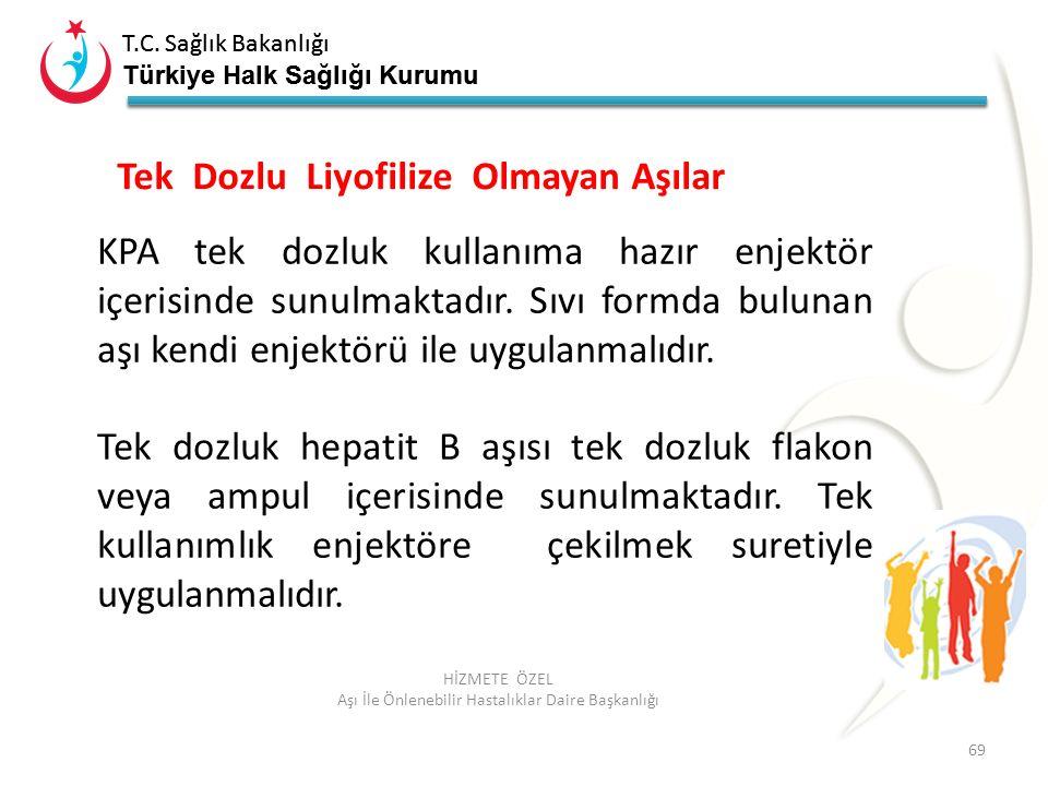 T.C. Sağlık Bakanlığı Türkiye Halk Sağlığı Kurumu T.C. Sağlık Bakanlığı Türkiye Halk Sağlığı Kurumu 69 HİZMETE ÖZEL Aşı İle Önlenebilir Hastalıklar Da