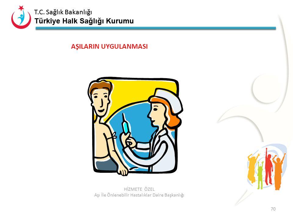 T.C. Sağlık Bakanlığı Türkiye Halk Sağlığı Kurumu T.C. Sağlık Bakanlığı Türkiye Halk Sağlığı Kurumu 70 HİZMETE ÖZEL Aşı İle Önlenebilir Hastalıklar Da