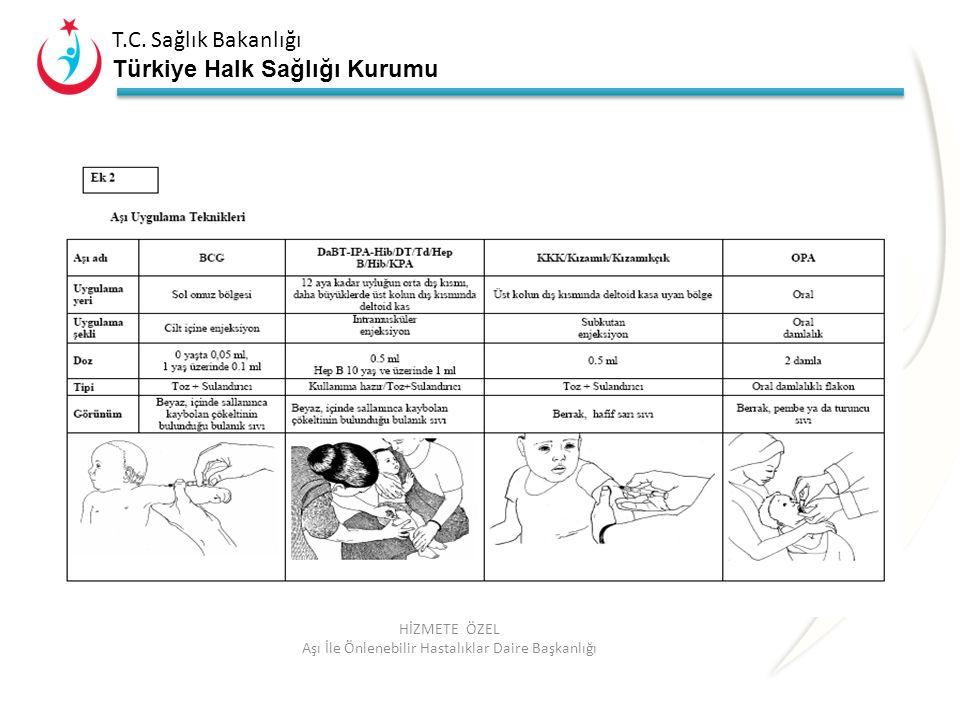 T.C. Sağlık Bakanlığı Türkiye Halk Sağlığı Kurumu HİZMETE ÖZEL Aşı İle Önlenebilir Hastalıklar Daire Başkanlığı