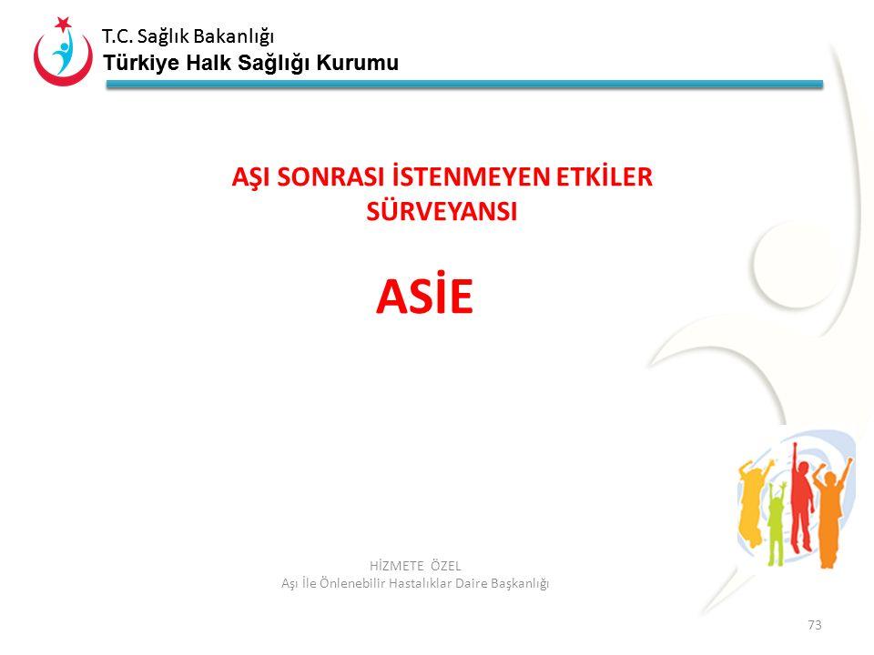 T.C. Sağlık Bakanlığı Türkiye Halk Sağlığı Kurumu T.C. Sağlık Bakanlığı Türkiye Halk Sağlığı Kurumu 73 HİZMETE ÖZEL Aşı İle Önlenebilir Hastalıklar Da