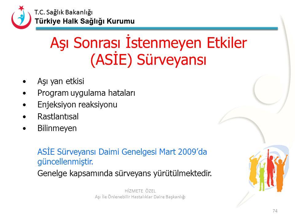 T.C. Sağlık Bakanlığı Türkiye Halk Sağlığı Kurumu T.C. Sağlık Bakanlığı Türkiye Halk Sağlığı Kurumu 74 HİZMETE ÖZEL Aşı İle Önlenebilir Hastalıklar Da