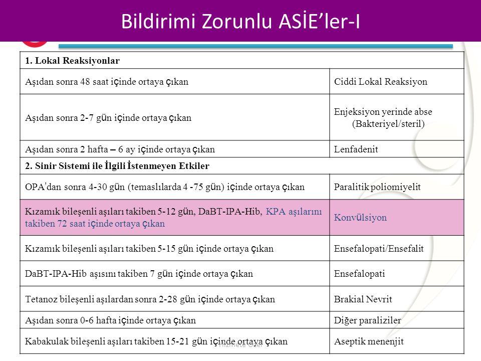 T.C. Sağlık Bakanlığı Türkiye Halk Sağlığı Kurumu Bildirimi Zorunlu ASİE'ler-I 1. Lokal Reaksiyonlar Aşıdan sonra 48 saat i ç inde ortaya ç ıkan Ciddi