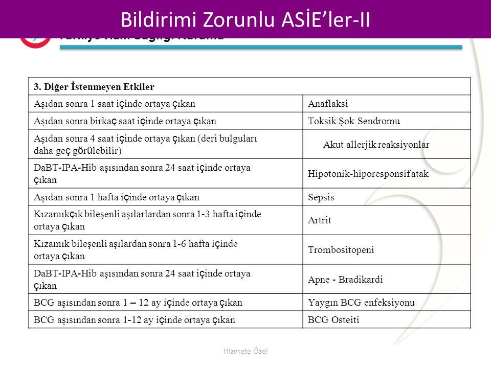 T.C. Sağlık Bakanlığı Türkiye Halk Sağlığı Kurumu Bildirimi Zorunlu ASİE'ler-II 3. Diğer İstenmeyen Etkiler Aşıdan sonra 1 saat i ç inde ortaya ç ıkan