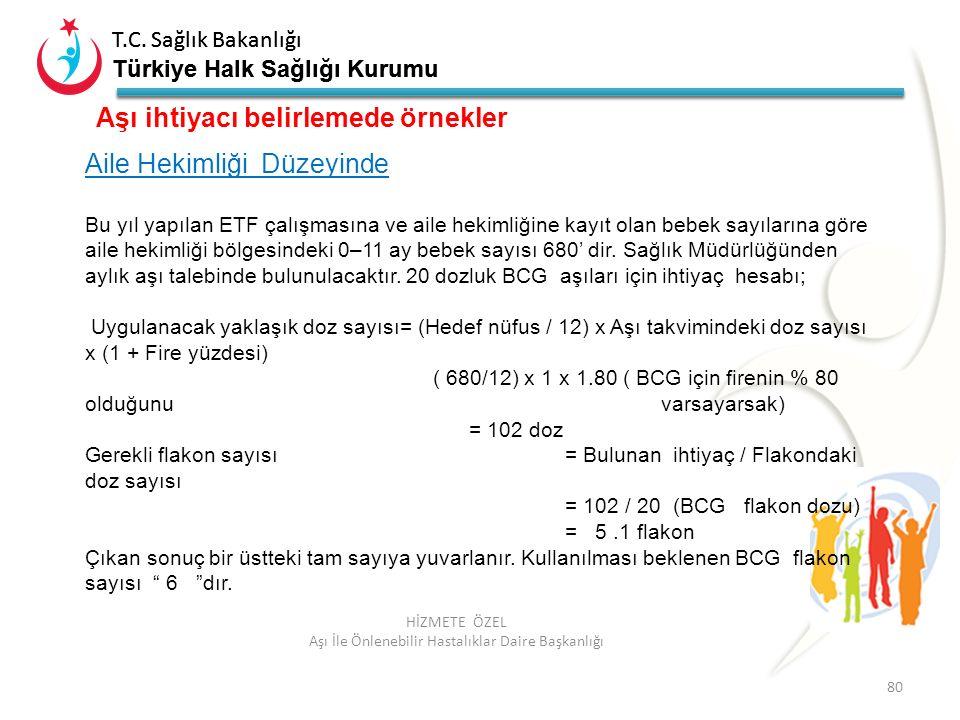 T.C. Sağlık Bakanlığı Türkiye Halk Sağlığı Kurumu T.C. Sağlık Bakanlığı Türkiye Halk Sağlığı Kurumu 80 HİZMETE ÖZEL Aşı İle Önlenebilir Hastalıklar Da