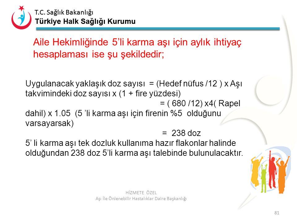 T.C. Sağlık Bakanlığı Türkiye Halk Sağlığı Kurumu T.C. Sağlık Bakanlığı Türkiye Halk Sağlığı Kurumu 81 HİZMETE ÖZEL Aşı İle Önlenebilir Hastalıklar Da