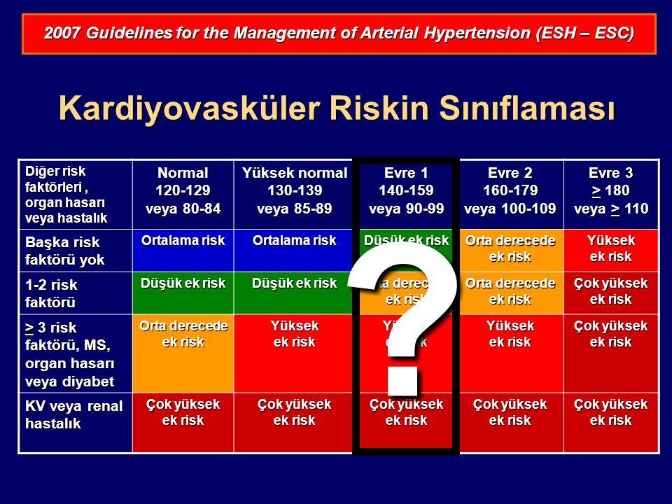 2007 Guidelines for the Management of Arterial Hypertension (ESH – ESC) Anamnez
