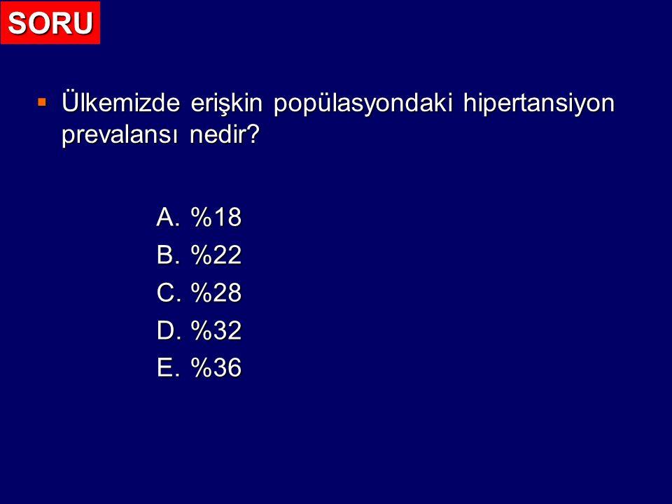 PatenT ( P revalence, a wareness, treatment and control of hyper ten sion in T urkey) Altun B, Arıcı M, et al.