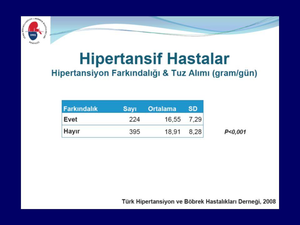 SalTurkey ve INTERMAP Çalışması Arch Intern Med. 2006;166:79-87 İdrar Sodyumu (mEq/gün)