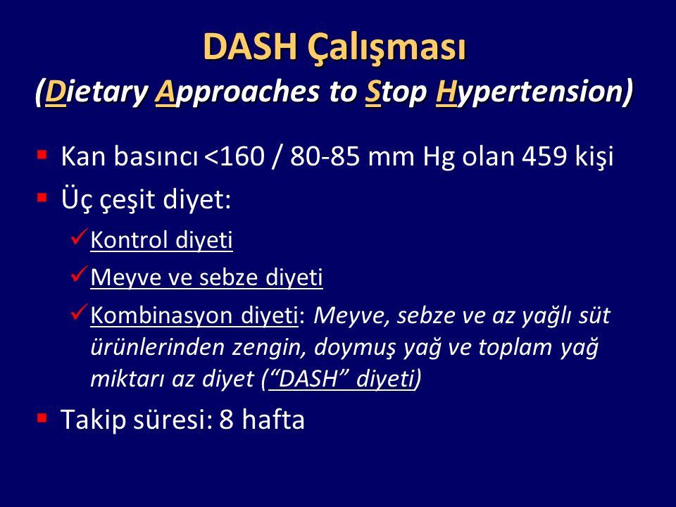 - 5.5 mm Hg - 3.0 mm Hg (P<0.001) DASH Çalışması (Dietary Approaches to Stop Hypertension)