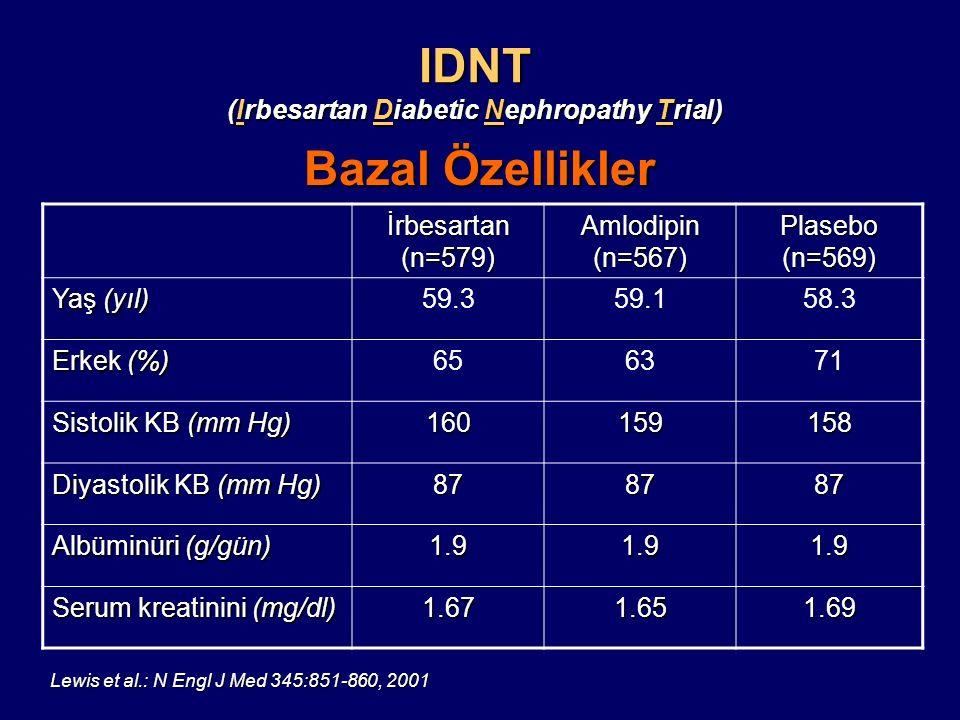 IDNT (Irbesartan Diabetic Nephropathy Trial) Irbesartan vs.
