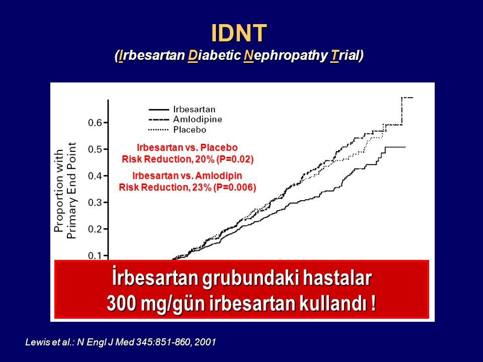 Plasebo(n=201) İrbesartan 150 mg (n=195) İrbesartan 300 mg (n=194) Yaş (yıl) 58.358.457.3 Erkek (%) 68.766.270.6 Sistolik KB (mm Hg) 153153153 Diyastolik KB (mm Hg) 909091 Albüminüri (  g/dak) 54.858.353.4 Kreatinin klirensi (ml/dak/1.73 m 2 ) 109110108 Bazal Özellikler IRMA 2 (The Irbesartan in Patients with Type 2 Diabetes and Microalbuminuria Study) Parving et al.: N Engl J Med 345:870-878, 2001