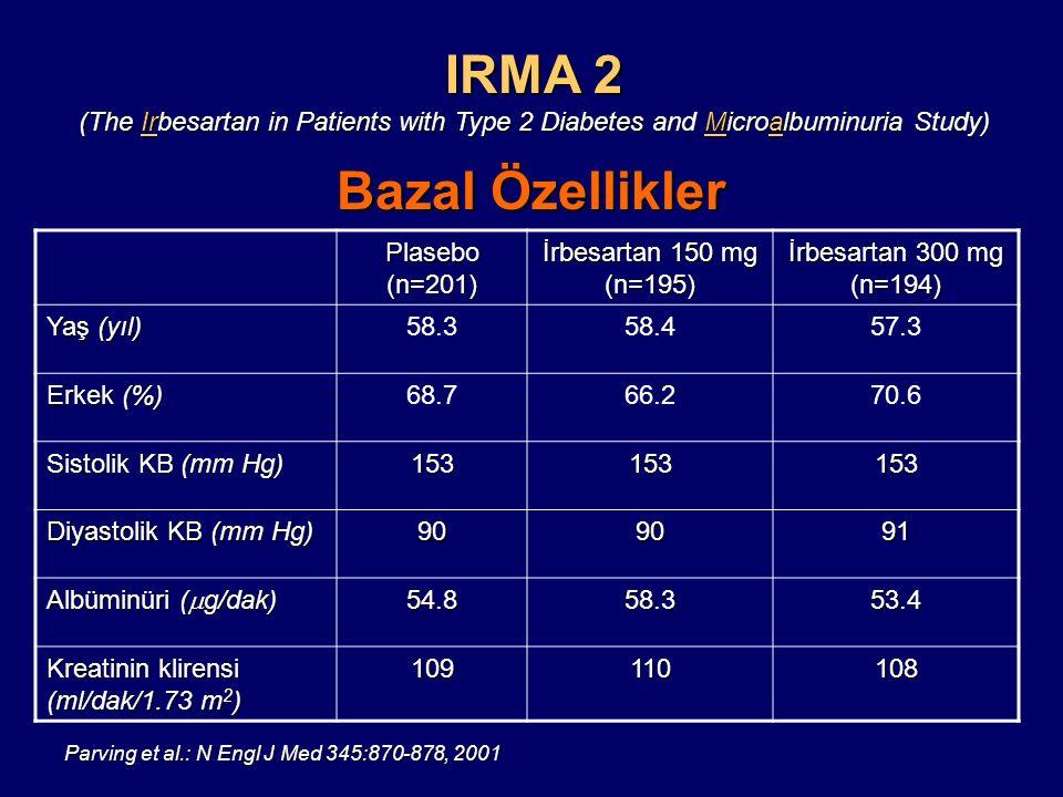 Aşikar Nefropati Gelişimi % Plaseboİrbesartan (150 mg) İrbesartan (300 mg) Risk azalması: %39 P=0.08 Risk azalması: %70 P<0.001 14.9 9.7 5.2 Parving et al.: N Engl J Med 345:870-878, 2001 IRMA 2 (The Irbesartan in Patients with Type 2 Diabetes and Microalbuminuria Study)