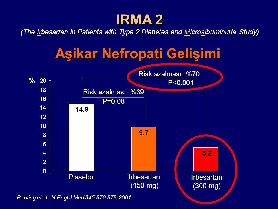 Normoalbüminüri Gelişimi % Plaseboİrbesartan (150 mg) İrbesartan (300 mg) P=0.006 21 24 34 IRMA 2 (The Irbesartan in Patients with Type 2 Diabetes and Microalbuminuria Study) Parving et al.: N Engl J Med 345:870-878, 2001