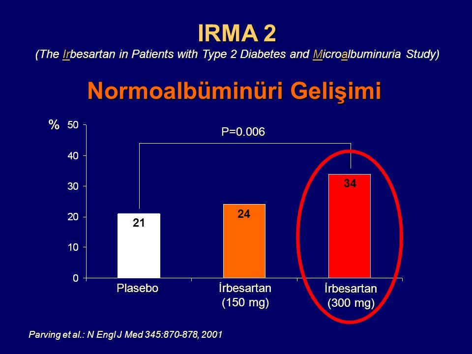 Tip 2 Diyabette Erken Dönemde İrbesartan Tedavisinin Avantajı Palmer et al.: Diabetes Care 27: 1897-1903, 2004 Son Dönem Böbrek Yetersizliği İnsidansı Kontrol* IDNTIRMA-2 *Kontrol: Diğer antihipertansif ilaçlar (ACEI, ARB ve dihidropiridin grubu kalsiyum antagonistleri hariç) Makroalbüminürik Makroalbüminürik Mikroalbüminürik % 20 % 64
