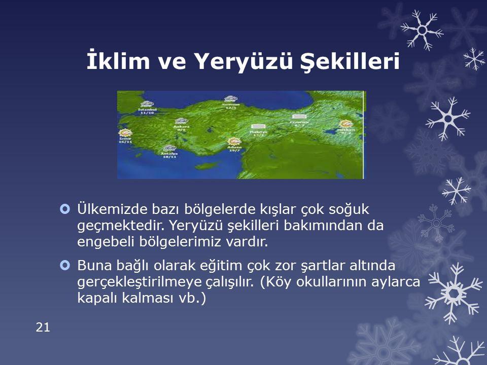 21 İklim ve Yeryüzü Şekilleri  Ülkemizde bazı bölgelerde kışlar çok soğuk geçmektedir.