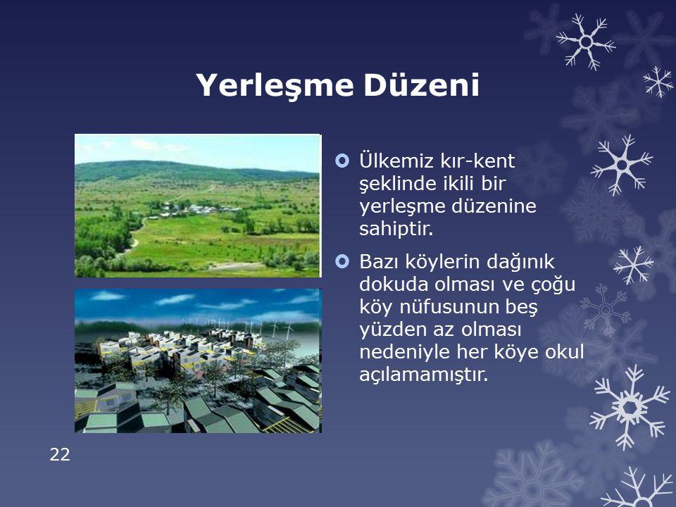 22 Yerleşme Düzeni  Ülkemiz kır-kent şeklinde ikili bir yerleşme düzenine sahiptir.