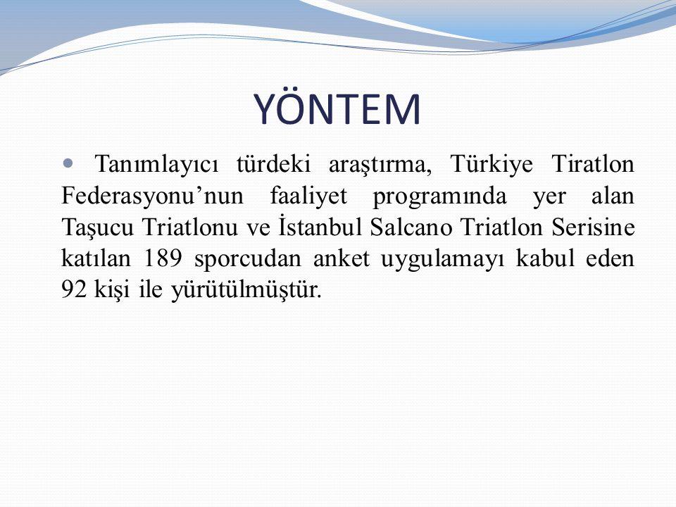 YÖNTEM Tanımlayıcı türdeki araştırma, Türkiye Tiratlon Federasyonu'nun faaliyet programında yer alan Taşucu Triatlonu ve İstanbul Salcano Triatlon Ser