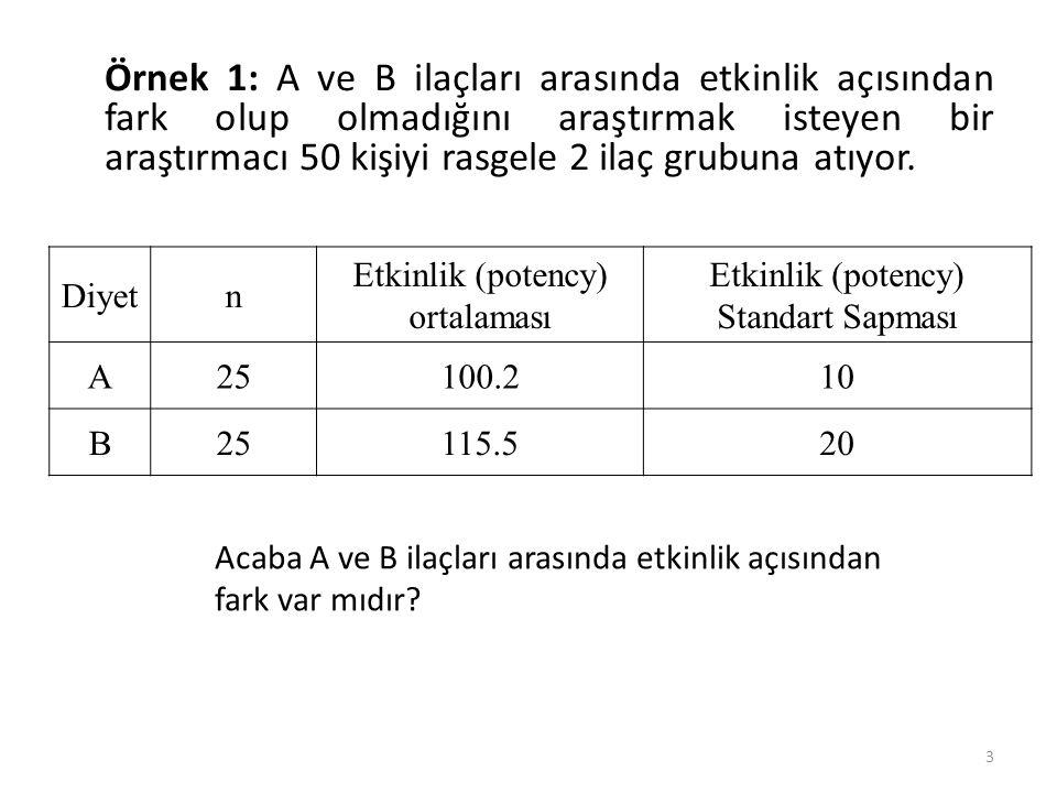 Örnek 1: A ve B ilaçları arasında etkinlik açısından fark olup olmadığını araştırmak isteyen bir araştırmacı 50 kişiyi rasgele 2 ilaç grubuna atıyor.