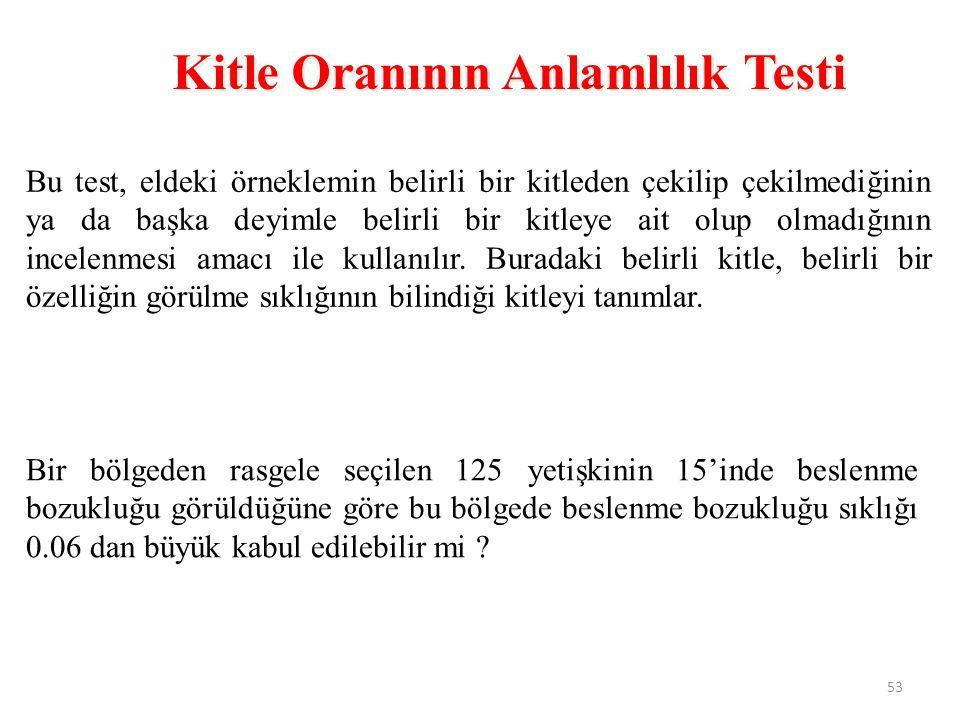 Bu test, eldeki örneklemin belirli bir kitleden çekilip çekilmediğinin ya da başka deyimle belirli bir kitleye ait olup olmadığının incelenmesi amacı ile kullanılır.