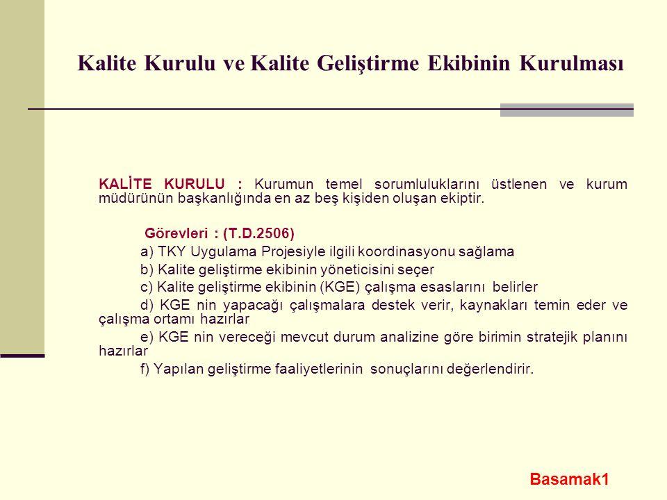 Kalite Kurulu ve Kalite Geliştirme Ekibinin Kurulması KALİTE KURULU : Kurumun temel sorumluluklarını üstlenen ve kurum müdürünün başkanlığında en az b