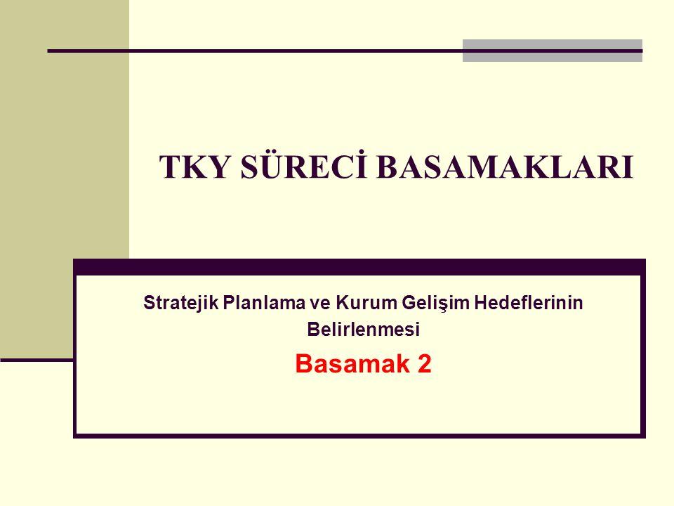 TKY SÜRECİ BASAMAKLARI Stratejik Planlama ve Kurum Gelişim Hedeflerinin Belirlenmesi Basamak 2