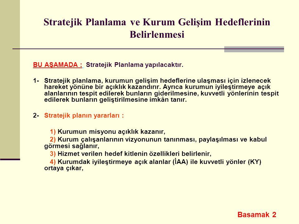 Stratejik Planlama ve Kurum Gelişim Hedeflerinin Belirlenmesi BU AŞAMADA : Stratejik Planlama yapılacaktır. 1- Stratejik planlama, kurumun gelişim hed