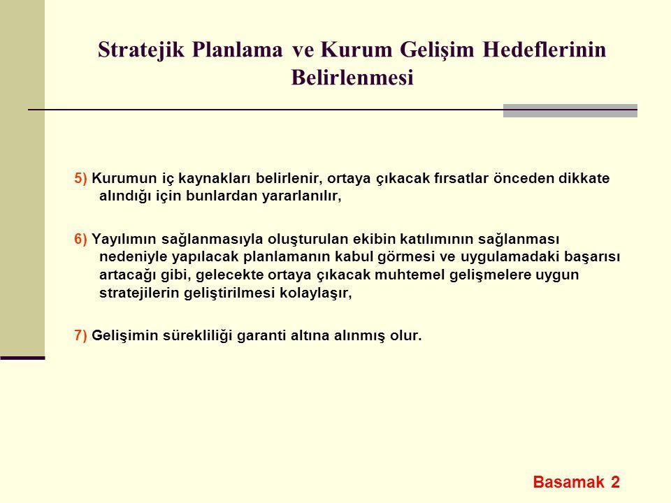 Stratejik Planlama ve Kurum Gelişim Hedeflerinin Belirlenmesi 5) Kurumun iç kaynakları belirlenir, ortaya çıkacak fırsatlar önceden dikkate alındığı i