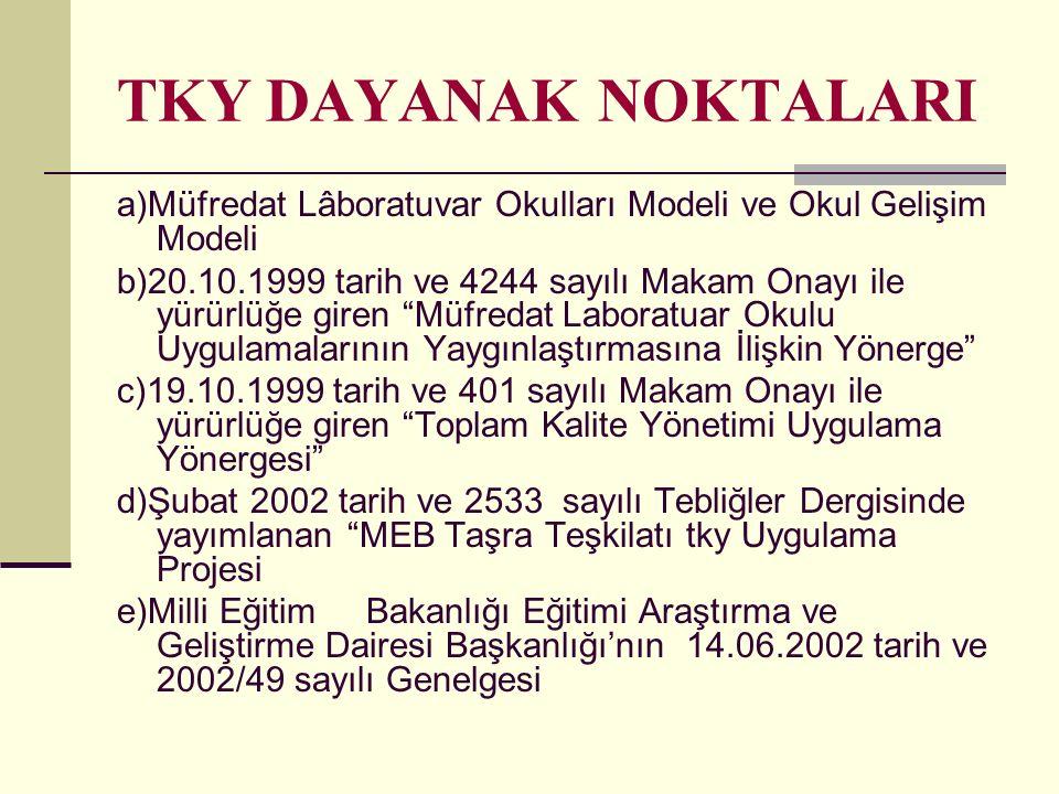 TKY DAYANAK NOKTALARI a)Müfredat Lâboratuvar Okulları Modeli ve Okul Gelişim Modeli b)20.10.1999 tarih ve 4244 sayılı Makam Onayı ile yürürlüğe giren